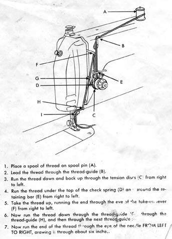 Atlas Sewing Machine Threading Diagram Inspiration How To Tread A Sewing Machine